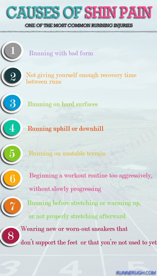 Infographic: Cause Shin Splints to runner